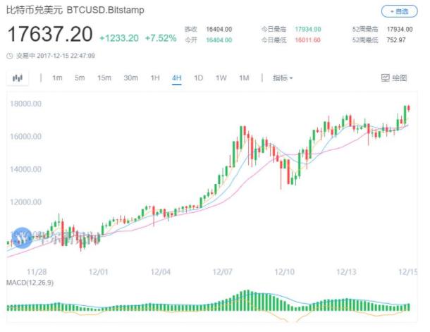 第二份期货推出前,全球头份比特币期货首周战绩如何?_aicoin_图3